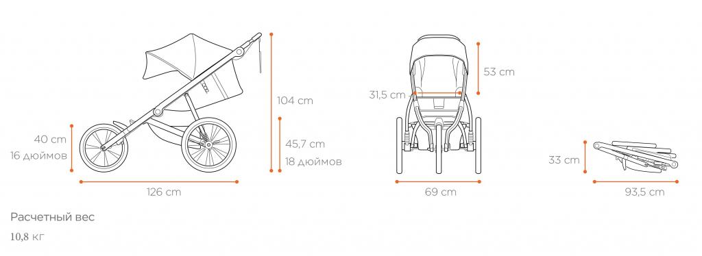 Thule Glide2(stroller)_размеры.jpg